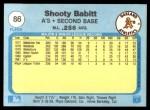 1982 Fleer #86  Shooty Babitt  Back Thumbnail