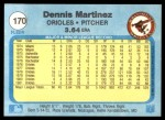 1982 Fleer #170  Dennis Martinez  Back Thumbnail