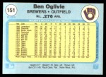 1982 Fleer #151  Ben Oglivie  Back Thumbnail
