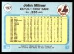 1982 Fleer #197  John Milner  Back Thumbnail