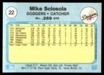 1982 Fleer #22  Mike Scioscia  Back Thumbnail