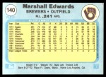 1982 Fleer #140  Marshall Edwards  Back Thumbnail