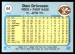1982 Fleer #64  Dan Driessen  Back Thumbnail