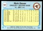 1982 Fleer #161  Rich Dauer  Back Thumbnail