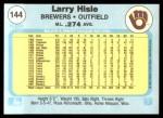 1982 Fleer #144  Larry Hisle  Back Thumbnail