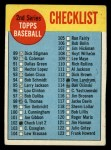 1963 Topps #102 RED  Checklist 2 Front Thumbnail