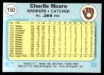 1982 Fleer #150  Charlie Moore  Back Thumbnail