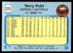 1982 Fleer #223  Terry Puhl  Back Thumbnail