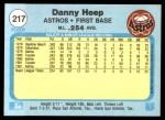 1982 Fleer #217  Danny Heep  Back Thumbnail