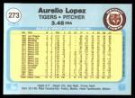 1982 Fleer #273  Aurelio Lopez  Back Thumbnail
