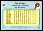 1982 Fleer #261  Del Unser  Back Thumbnail