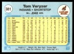 1982 Fleer #381  Tom Veryzer  Back Thumbnail