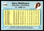 1982 Fleer #249  Gary Matthews  Back Thumbnail