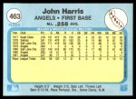 1982 Fleer #463  John Harris  Back Thumbnail