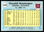 1982 Fleer #449  Claudell Washington  Back Thumbnail