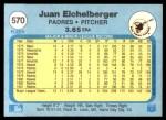 1982 Fleer #570  Juan Eichelberger  Back Thumbnail