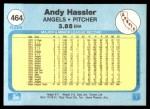 1982 Fleer #464  Andy Hassler  Back Thumbnail