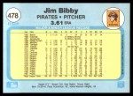 1982 Fleer #478  Jim Bibby  Back Thumbnail