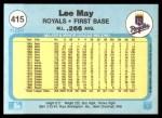 1982 Fleer #415  Lee May  Back Thumbnail