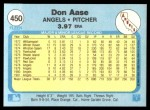 1982 Fleer #450  Don Aase  Back Thumbnail