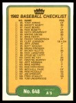 1982 Fleer #648   A's / Reds Checklist Back Thumbnail