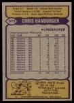 1979 Topps #375  Chris Hanburger  Back Thumbnail