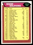 1976 Topps #464   Dolphins Team Checklist Front Thumbnail