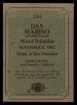 1984 Topps #124   -  Dan Marino In Action Back Thumbnail