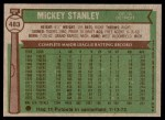 1976 Topps #483  Mickey Stanley  Back Thumbnail