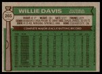 1976 Topps #265  Willie Davis  Back Thumbnail