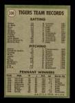 1971 Topps #336   Tigers Team Back Thumbnail