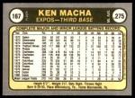 1981 Fleer #167  Ken Macha  Back Thumbnail