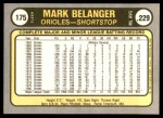 1981 Fleer #175  Mark Belanger  Back Thumbnail