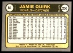 1981 Fleer #50  Jamie Quirk  Back Thumbnail