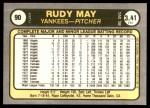 1981 Fleer #90  Rudy May  Back Thumbnail