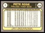 1981 Fleer #1  Pete Rose  Back Thumbnail