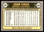 1981 Fleer #60  Jose Cruz  Back Thumbnail