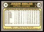 1981 Fleer #63  Joaquin Andujar  Back Thumbnail
