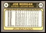 1981 Fleer #78  Joe Morgan  Back Thumbnail