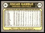 1981 Fleer #98  Oscar Gamble  Back Thumbnail