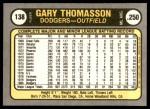 1981 Fleer #138  Gary Thomasson  Back Thumbnail
