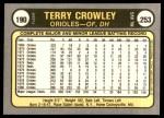 1981 Fleer #190  Terry Crowley  Back Thumbnail