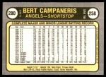 1981 Fleer #280  Bert Campaneris  Back Thumbnail