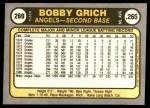 1981 Fleer #269  Bobby Grich  Back Thumbnail
