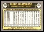 1981 Fleer #252  Chris Chambliss  Back Thumbnail