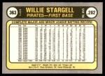 1981 Fleer #363  Willie Stargell  Back Thumbnail