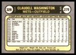 1981 Fleer #329  Claudell Washington  Back Thumbnail