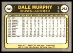 1981 Fleer #243  Dale Murphy  Back Thumbnail