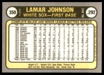 1981 Fleer #350  Lamar Johnson  Back Thumbnail