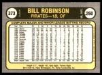 1981 Fleer #373  Bill Robinson  Back Thumbnail